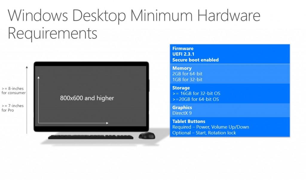 windows-10-requisitos-2
