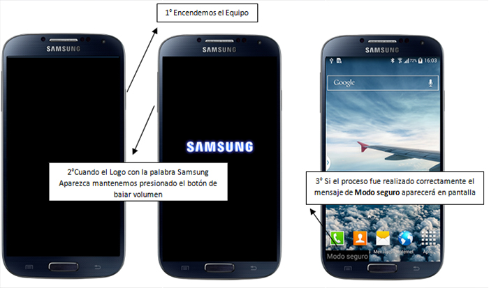 Cómo entrar en el modo seguro en Android
