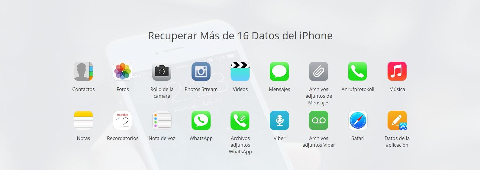 Jihosoft: Recupera datos en el iPhoneJihosoft: Recupera datos en el iPhone